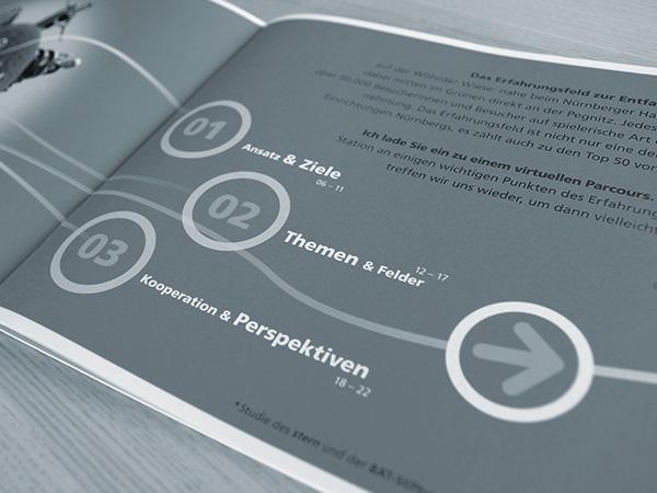 Design und Werbung für das Erfahrungsfeld der Sinne